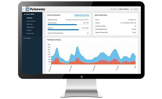 Remote monitor and manage IT systems with Pulseway