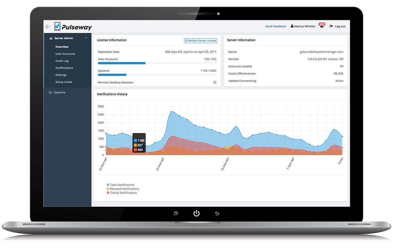 All-in-one next generation remote management software